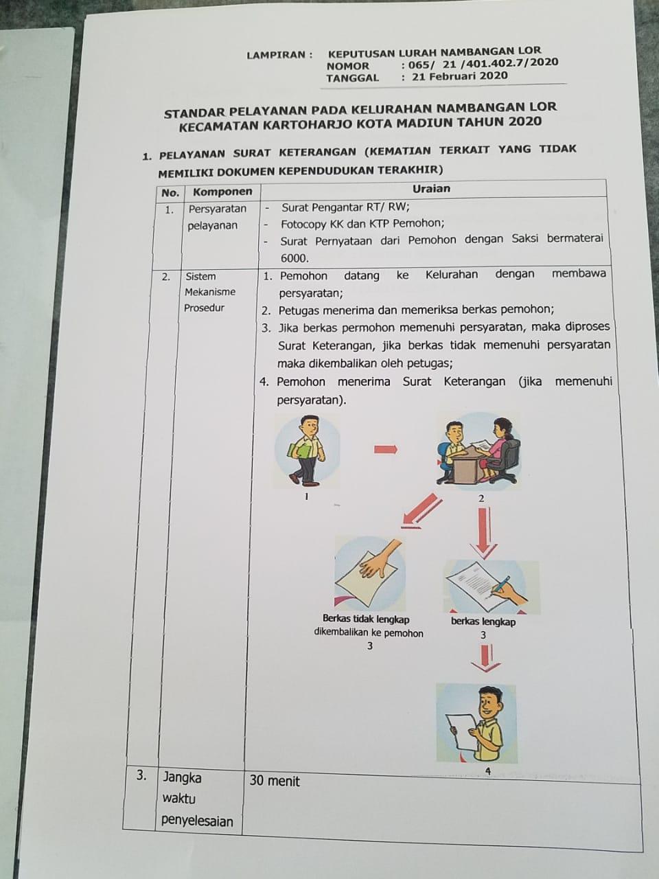 Lampiran Keputusan Lurah Nambangan Lor Tentang Standar Pelayanan pada Kelurahan Nambangan Lor Kec Manguharjo Kota Madiun